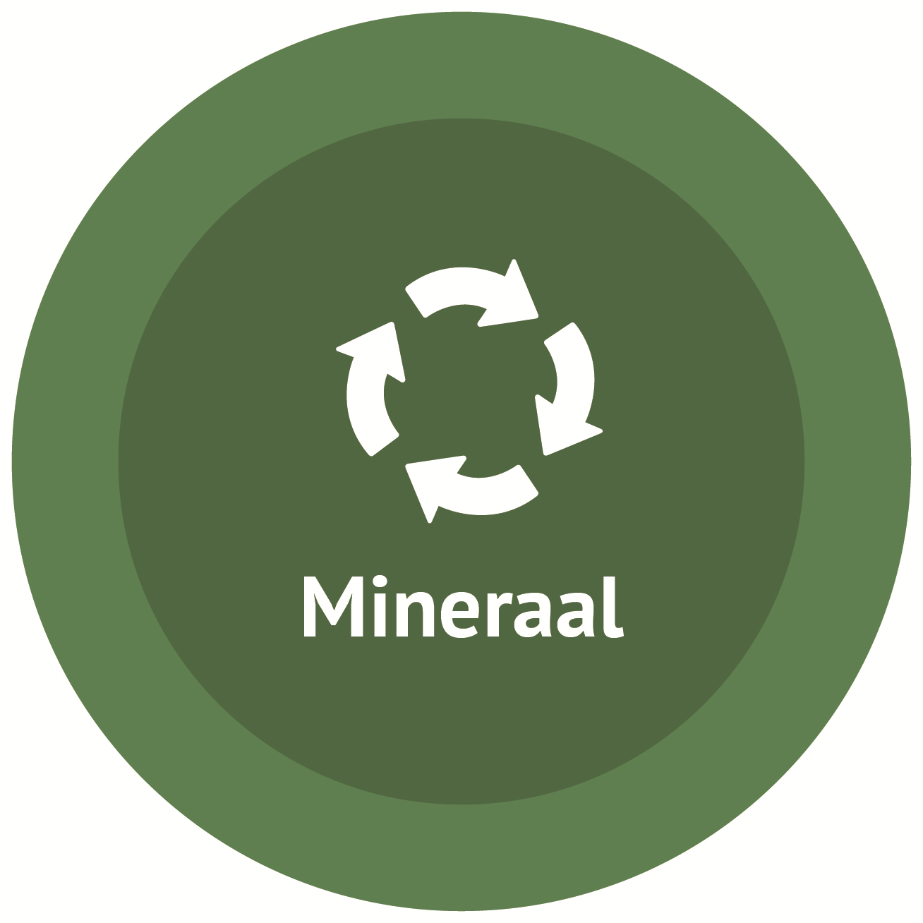 Mineraal